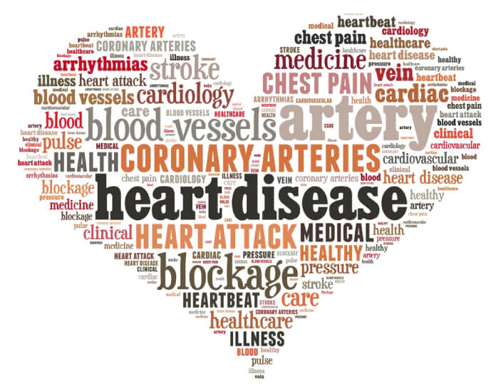 types-of-heart-disease-min-2.jpg